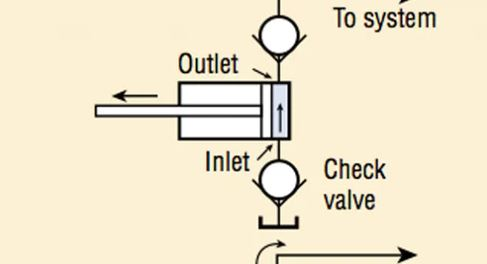 Role Of Inlet Passages In Excavator Fuel Pump
